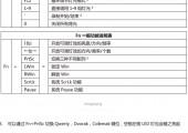 2018-10-28 IKBC F108 键盘设置说明书